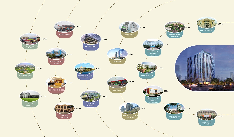 Bản đồ tiện ích và liên kết vùng xung quanh dự án CT8 Đình Thôn