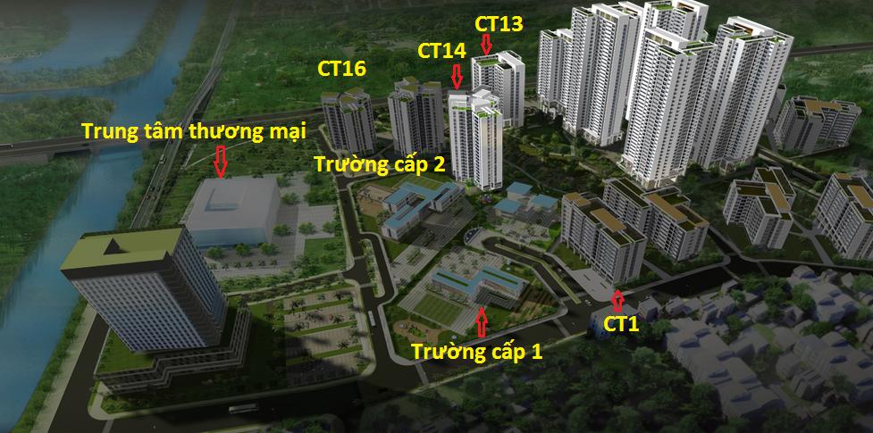 Tổng quan Khu đô thị Hồng Hà Eco City