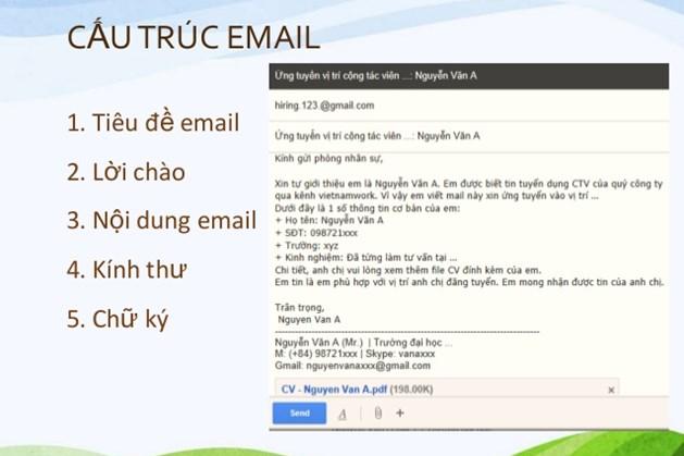 Kỹ năng viết mail chuyên nghiệp