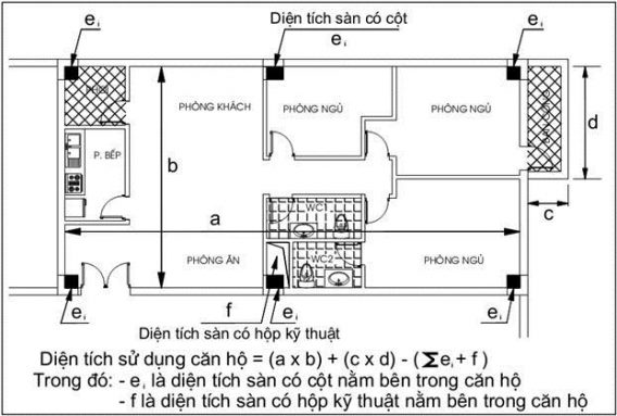Cách tính diện tích thông thủy của căn hộ