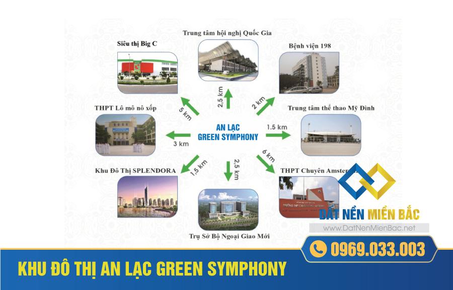 lien ket vung tai du an an lac green symphony